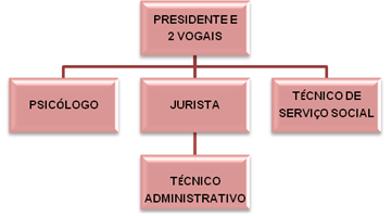 composicao_cdts.png